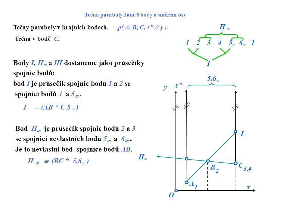 O 1 2 3,4 I x y 5,6 ∞ 1 2 3 4 5 ∞ 6 ∞ 1 II ∞ I  s o II ∞ A B C Tečny paraboly v krajních bodech.
