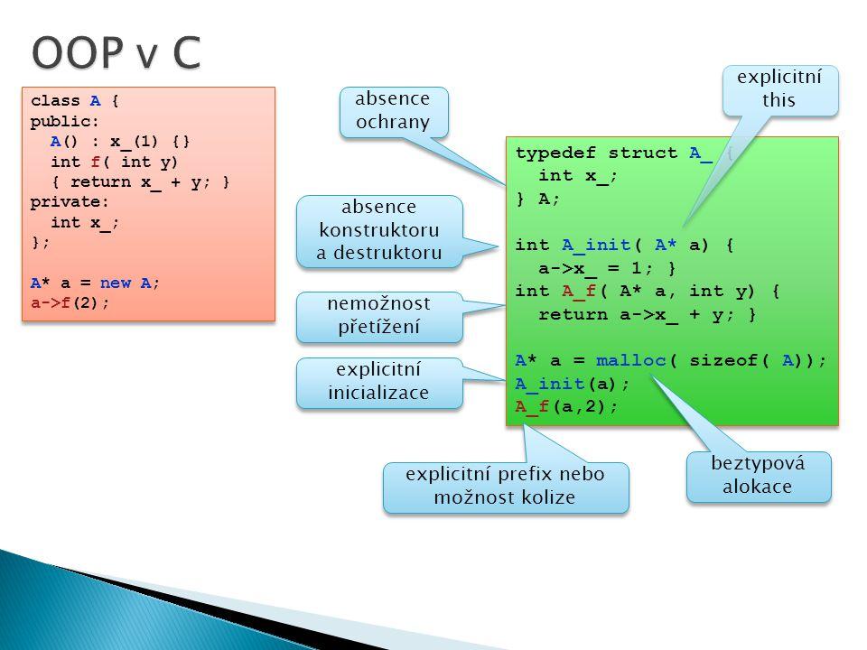class A { public: A() : x_(1) {} int f( int y) { return x_ + y; } private: int x_; }; A* a = new A; a->f(2); class A { public: A() : x_(1) {} int f( int y) { return x_ + y; } private: int x_; }; A* a = new A; a->f(2); typedef struct A_ { int x_; } A; int A_init( A* a) { a->x_ = 1; } int A_f( A* a, int y) { return a->x_ + y; } A* a = malloc( sizeof( A)); A_init(a); A_f(a,2); typedef struct A_ { int x_; } A; int A_init( A* a) { a->x_ = 1; } int A_f( A* a, int y) { return a->x_ + y; } A* a = malloc( sizeof( A)); A_init(a); A_f(a,2); explicitní this explicitní prefix nebo možnost kolize nemožnost přetížení beztypová alokace absence ochrany absence konstruktoru a destruktoru absence konstruktoru a destruktoru explicitní inicializace