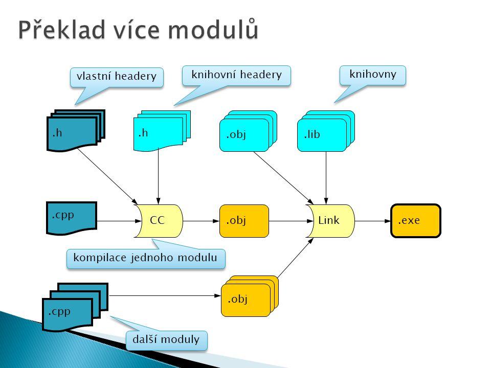 .c.h CC.objLink.exe.obj.lib.obj kompilace jednoho modulu knihovny knihovní headery vlastní headery.cpp.c.cpp další moduly