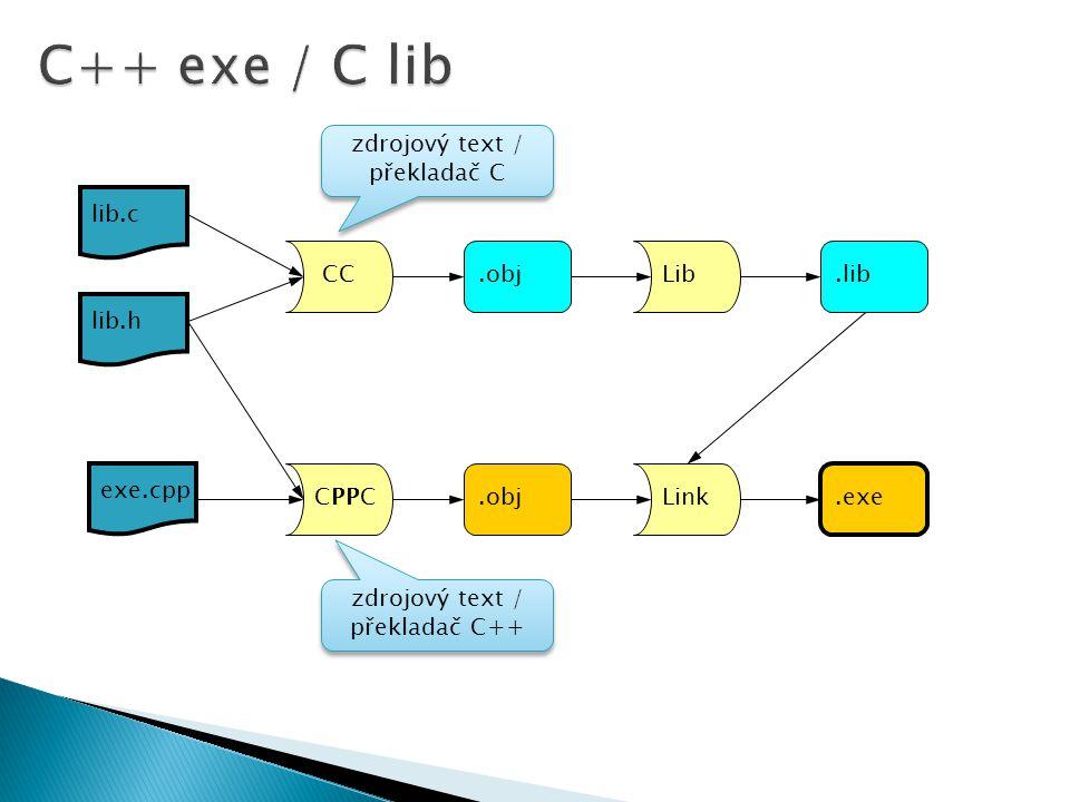 CPPC.objLink.exe.obj.lib zdrojový text / překladač C exe.cpp lib.c lib.h CCLib zdrojový text / překladač C++