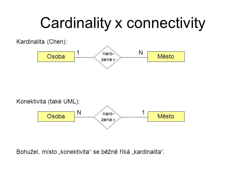 """Cardinality x connectivity OsobaMěsto naro- zena v Kardinalita (Chen): N1 OsobaMěsto naro- zena v Konektivita (také UML): N1 Bohužel, místo """"konektivi"""