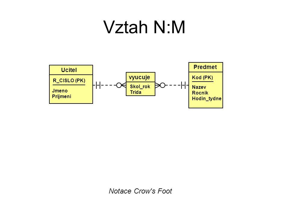 Vztah N:M Notace Crow's Foot Ucitel Jmeno Prijmeni R_CISLO (PK) Kod (PK) Nazev Rocnik Hodin_tydne Predmet vyucuje Skol_rok Trida