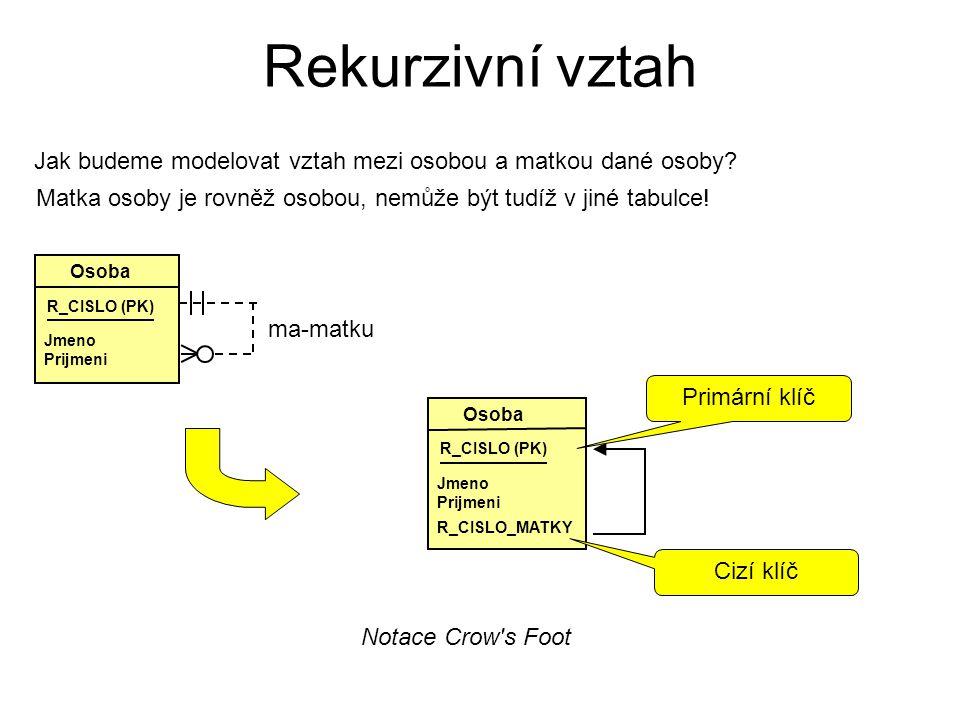 Rekurzivní vztah Notace Crow's Foot Osoba Jmeno Prijmeni R_CISLO (PK) ma-matku Osoba Jmeno Prijmeni R_CISLO (PK) R_CISLO_MATKY Primární klíč Cizí klíč