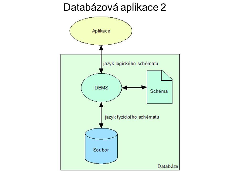 Co požadujeme od databáze.Existence schematu (Standardizovaný) dotazovací jazyk (např.