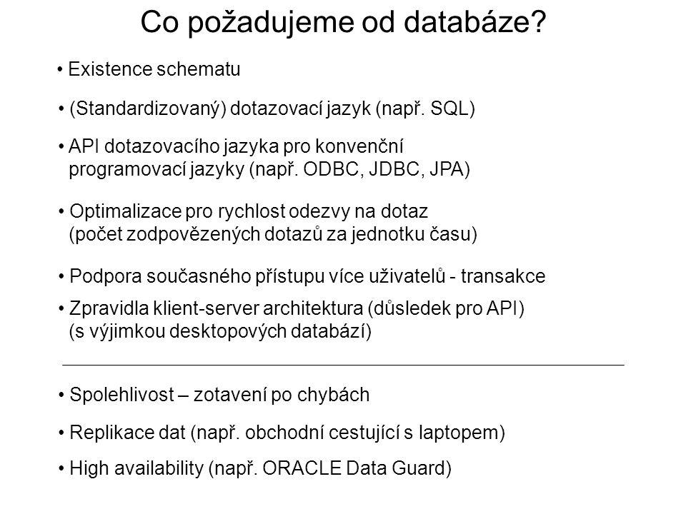Co požadujeme od databáze? Existence schematu (Standardizovaný) dotazovací jazyk (např. SQL) Optimalizace pro rychlost odezvy na dotaz (počet zodpověz