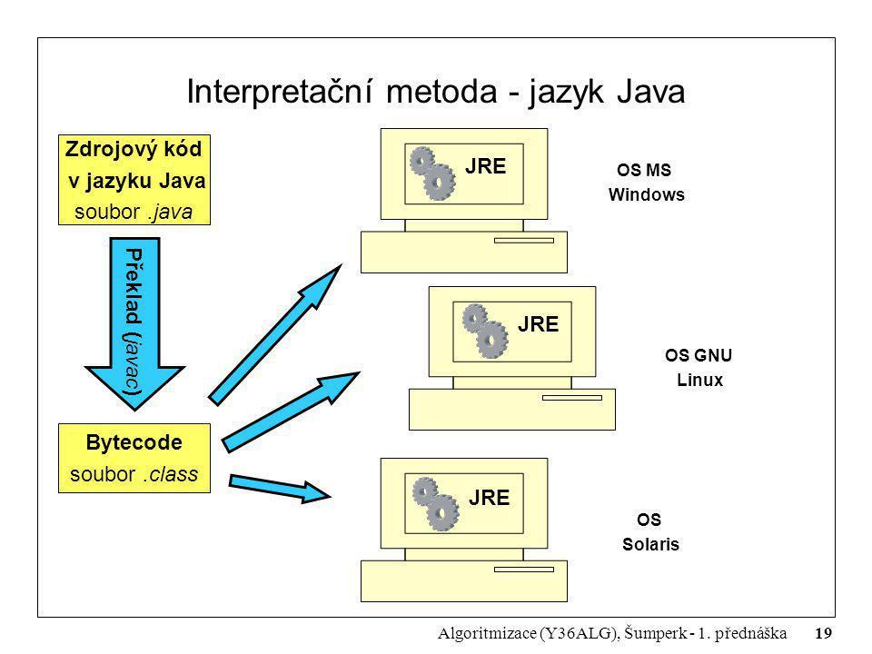 19 Algoritmizace (Y36ALG), Šumperk - 1. přednáška Interpretační metoda - jazyk Java Zdrojový kód v jazyku Java soubor.java Překlad (javac) Bytecode so