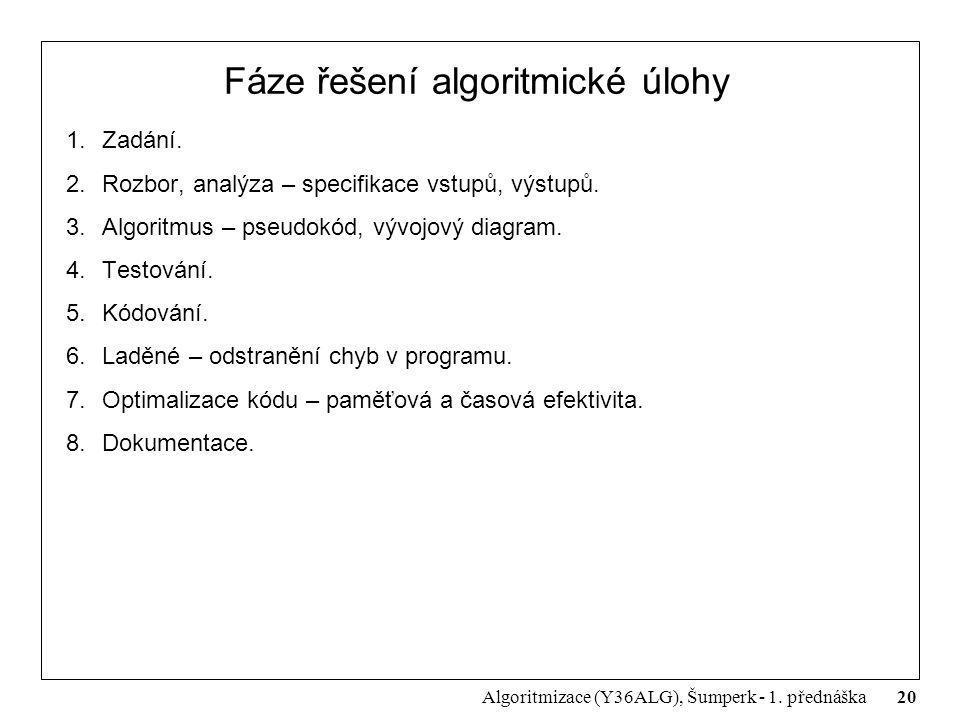 20 Algoritmizace (Y36ALG), Šumperk - 1. přednáška Fáze řešení algoritmické úlohy 1.Zadání. 2.Rozbor, analýza – specifikace vstupů, výstupů. 3.Algoritm