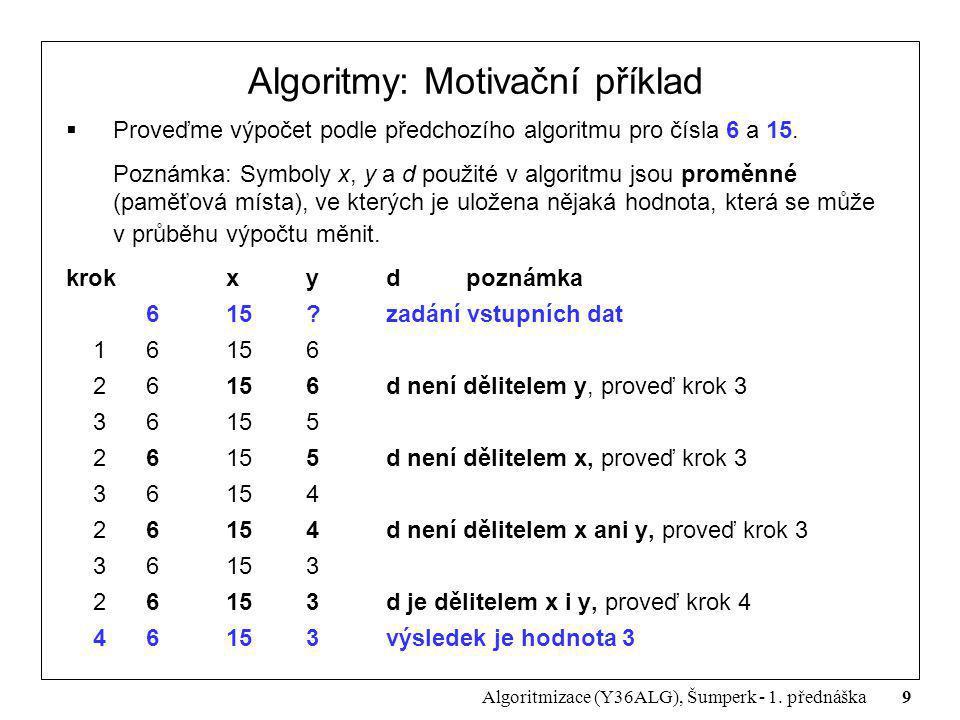 9 Algoritmizace (Y36ALG), Šumperk - 1. přednáška Algoritmy: Motivační příklad  Proveďme výpočet podle předchozího algoritmu pro čísla 6 a 15. Poznámk