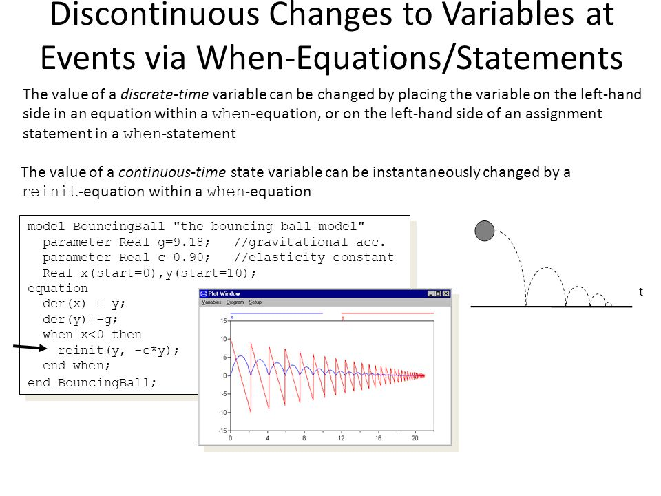 Discontinuous Changes to Variables at Events via When-Equations/Statements The value of a discrete-time variable can be changed by placing the variable on the left-hand side in an equation within a when -equation, or on the left-hand side of an assignment statement in a when -statement model BouncingBall the bouncing ball model parameter Real g=9.18; //gravitational acc.