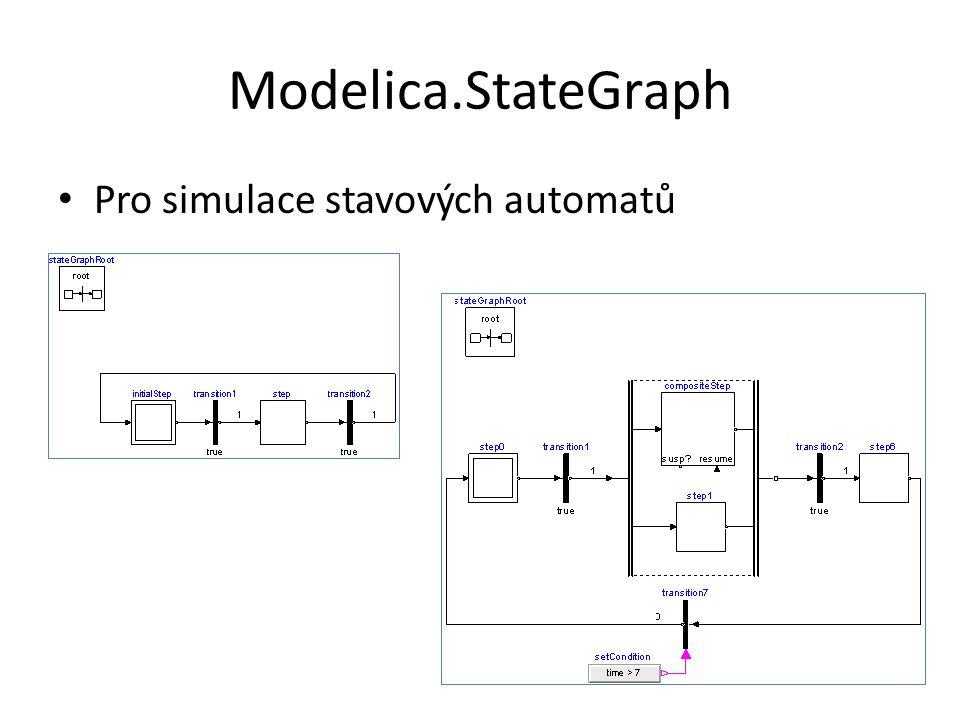 Modelica.StateGraph Pro simulace stavových automatů