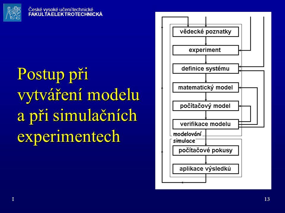 I13 Postup při vytváření modelu a při simulačních experimentech České vysoké učení technické FAKULTA ELEKTROTECHNICKÁ