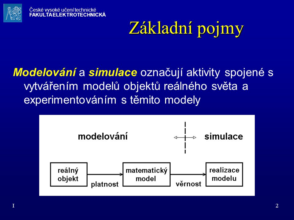 I2 Základní pojmy Modelování a simulace označují aktivity spojené s vytvářením modelů objektů reálného světa a experimentováním s těmito modely České