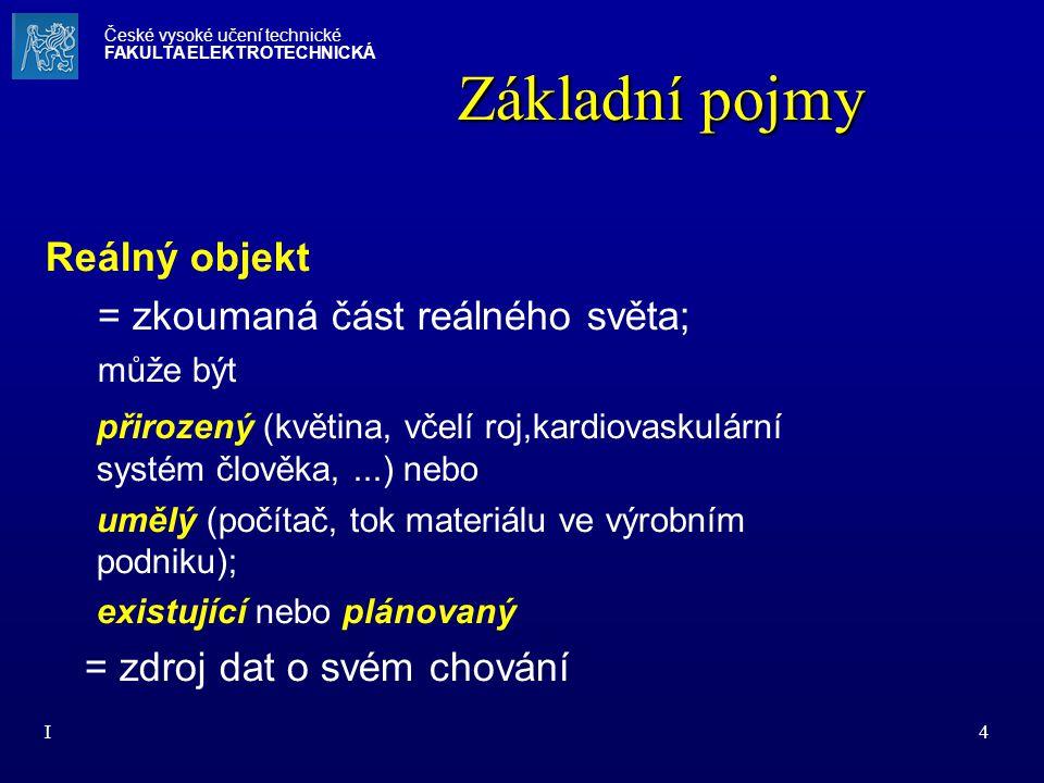 I25 Definice systému L.von Bertalanffy: Systém je komplex vzájemně na sebe působících elementů...