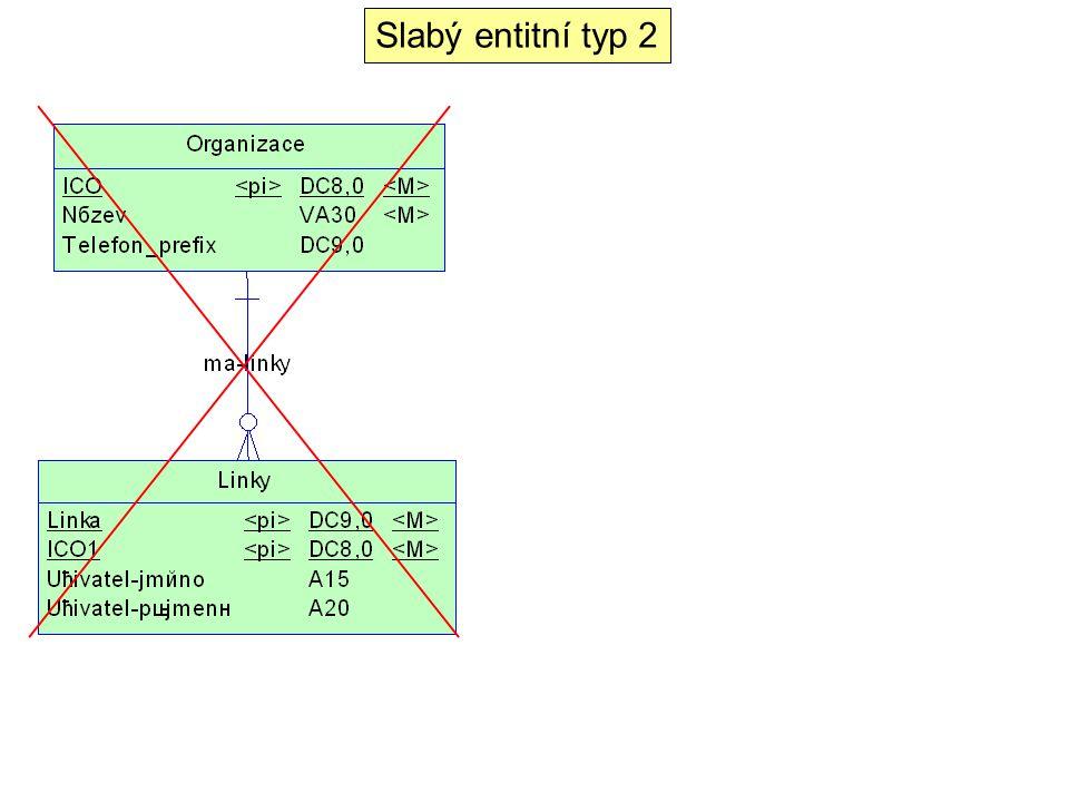 Slabý entitní typ 2