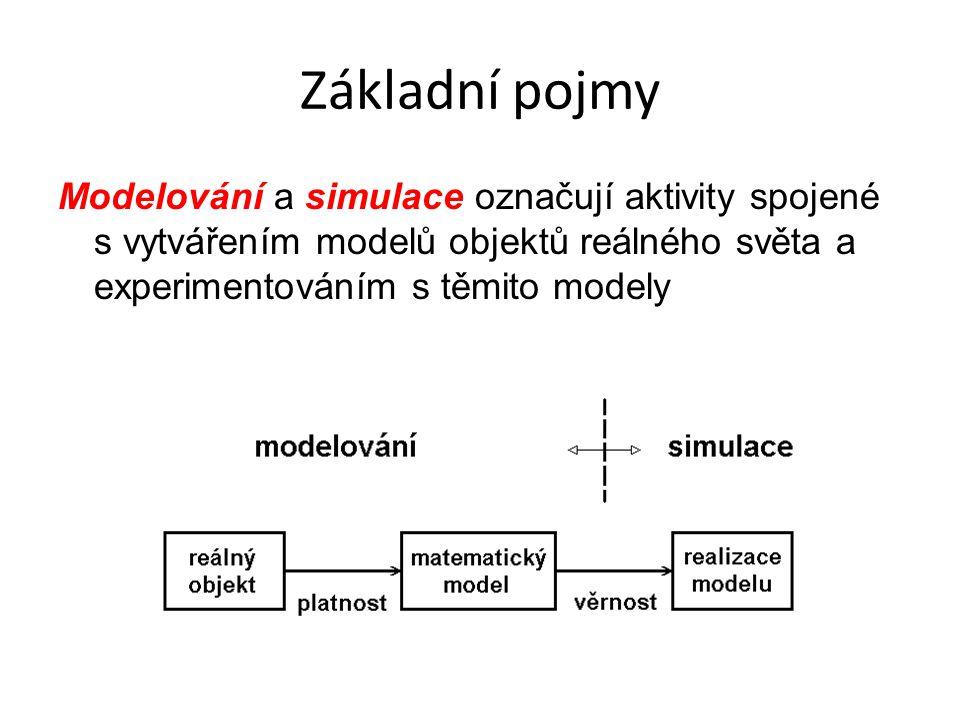 Modelování a simulace označují aktivity spojené s vytvářením modelů objektů reálného světa a experimentováním s těmito modely