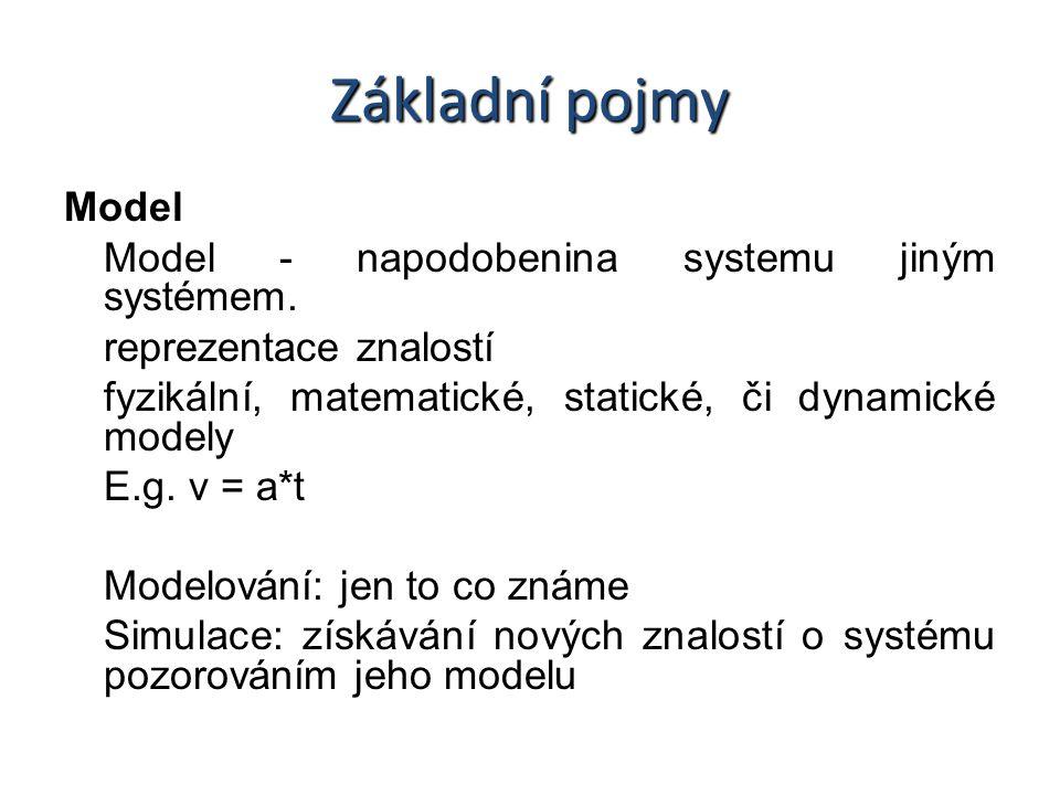 Základní pojmy Model Model - napodobenina systemu jiným systémem.