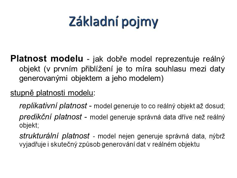 Platnost modelu - jak dobře model reprezentuje reálný objekt (v prvním přiblížení je to míra souhlasu mezi daty generovanými objektem a jeho modelem) stupně platnosti modelu: replikativní platnost - model generuje to co reálný objekt až dosud; predikční platnost - model generuje správná data dříve než reálný objekt; strukturální platnost - model nejen generuje správná data, nýbrž vyjadřuje i skutečný způsob generování dat v reálném objektu; Základní pojmy
