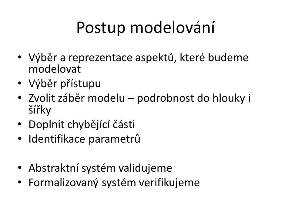 Postup modelování Výběr a reprezentace aspektů, které budeme modelovat Výběr přístupu Zvolit záběr modelu – podrobnost do hlouky i šířky Doplnit chybějící části Identifikace parametrů Abstraktní systém validujeme Formalizovaný systém verifikujeme