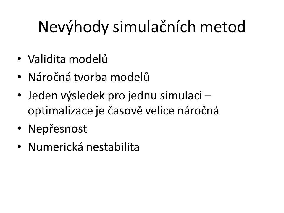 Nevýhody simulačních metod Validita modelů Náročná tvorba modelů Jeden výsledek pro jednu simulaci – optimalizace je časově velice náročná Nepřesnost Numerická nestabilita