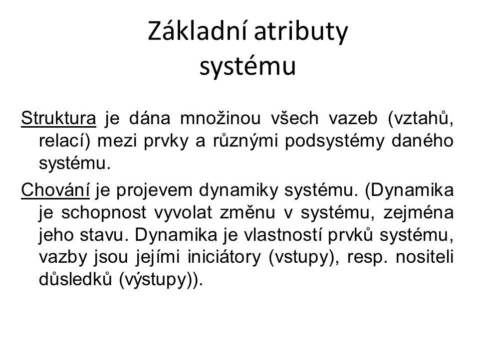Základní atributy systému Struktura je dána množinou všech vazeb (vztahů, relací) mezi prvky a různými podsystémy daného systému.