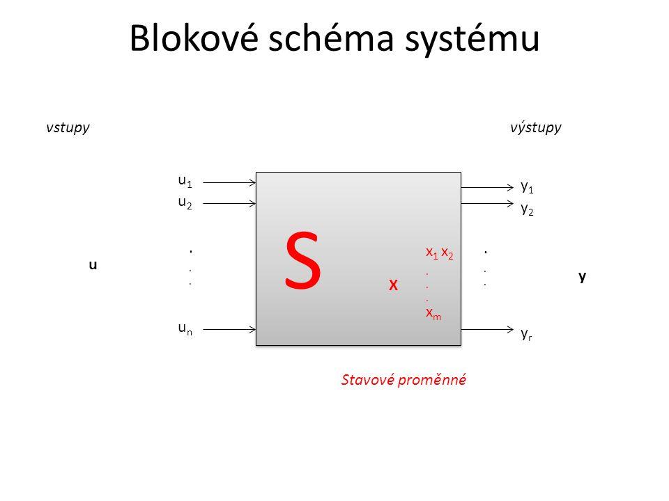 Blokové schéma systému S S X x 1 x 2.x m u u1u1 u2u2 unun......