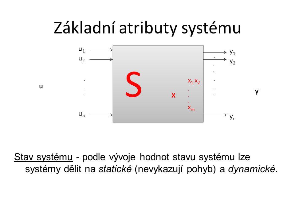 Stav systému - podle vývoje hodnot stavu systému lze systémy dělit na statické (nevykazují pohyb) a dynamické.......