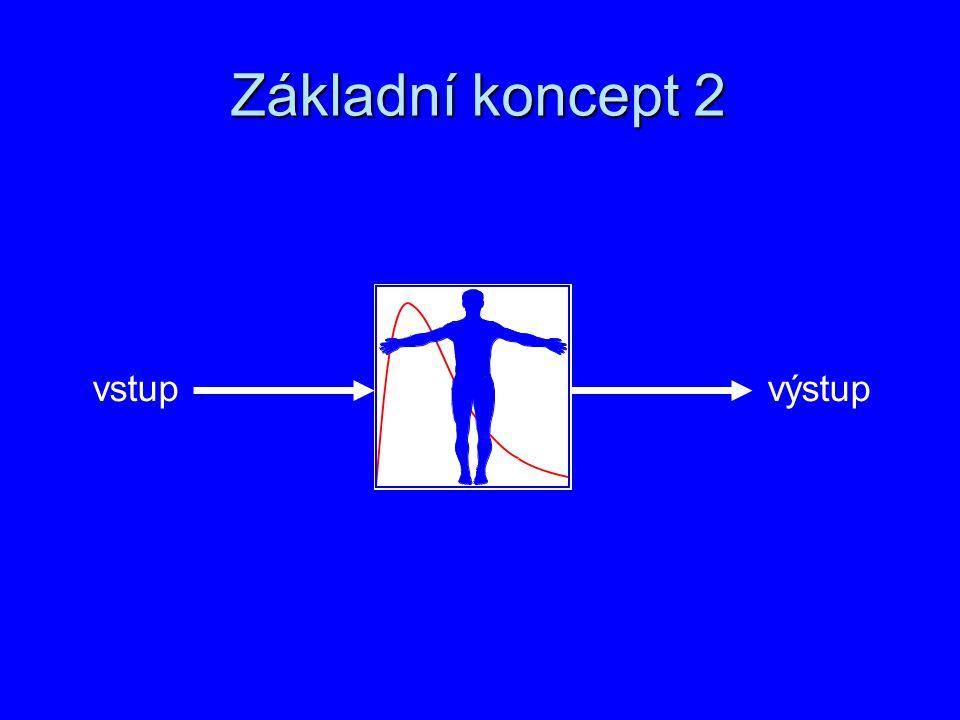 Základní koncept 2 vstupvýstup