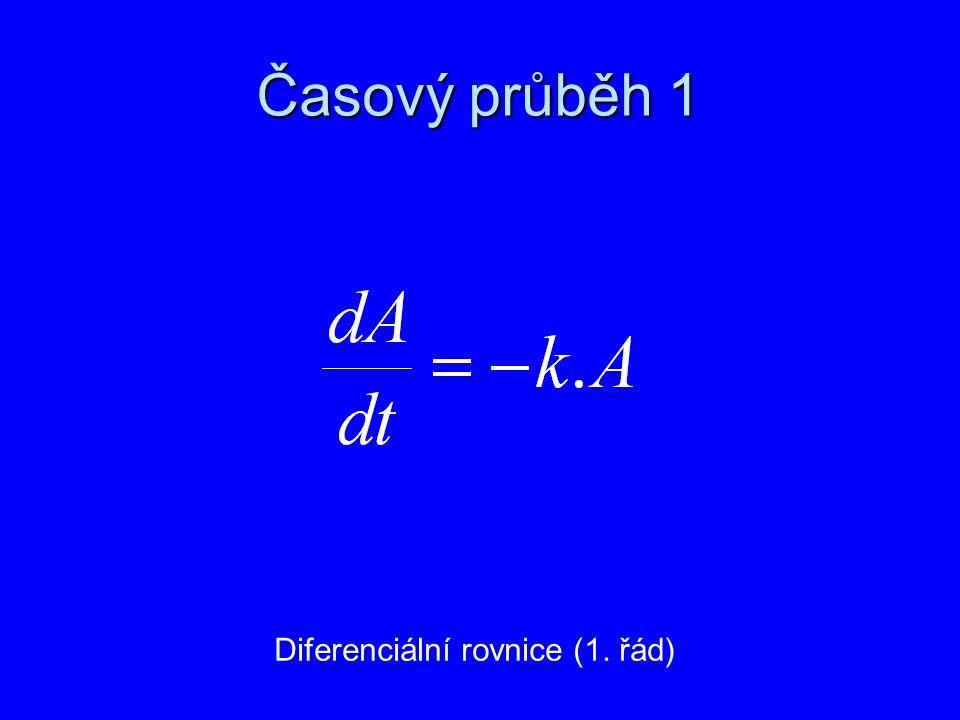 Časový průběh 1 Diferenciální rovnice (1. řád)
