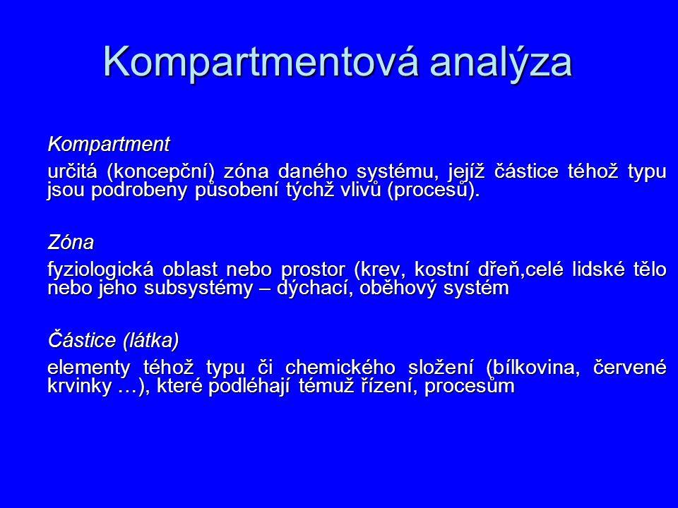 Kompartmentová analýza Kompartment určitá (koncepční) zóna daného systému, jejíž částice téhož typu jsou podrobeny působení týchž vlivů (procesů). Zón