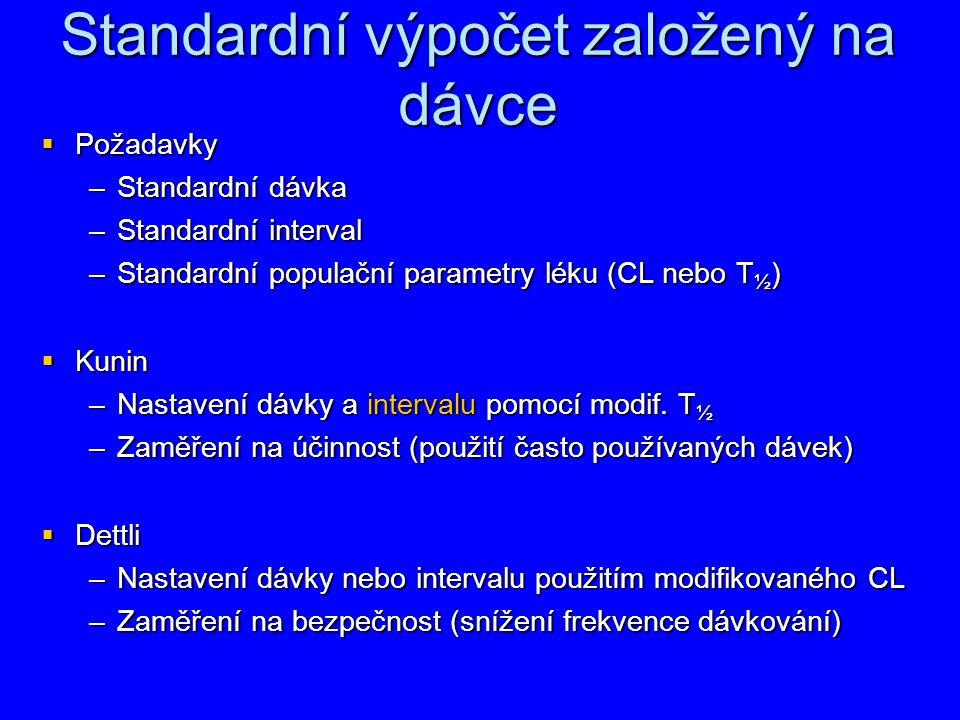 Standardní výpočet založený na dávce  Požadavky –Standardní dávka –Standardní interval –Standardní populační parametry léku (CL nebo T ½ )  Kunin –