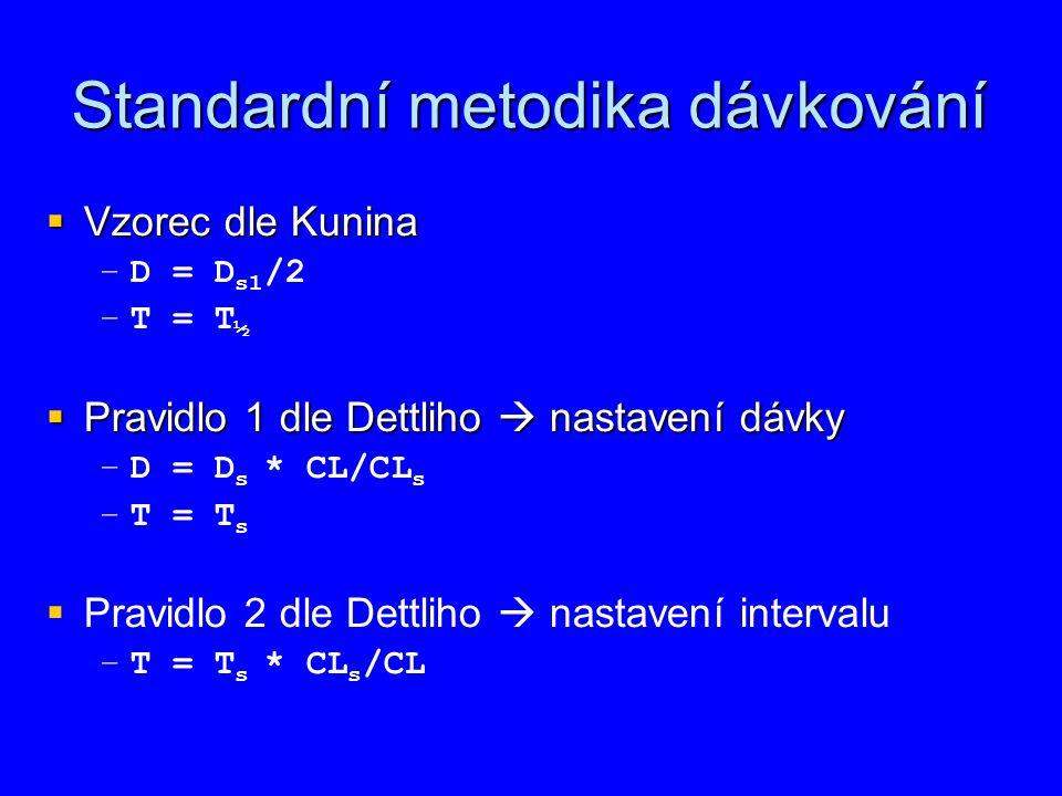 Standardní metodika dávkování  Vzorec dle Kunina – –D = D s1 /2 – –T = T ½  Pravidlo 1 dle Dettliho  nastavení dávky – –D = D s * CL/CL s – –T = T