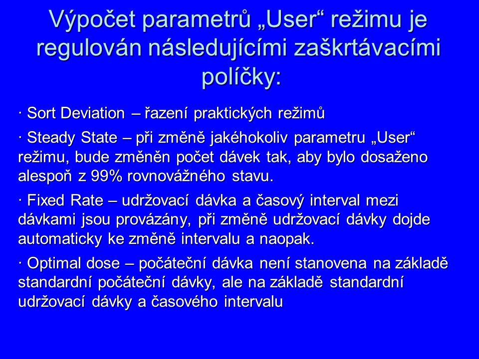 """Výpočet parametrů """"User"""" režimu je regulován následujícími zaškrtávacími políčky: · Sort Deviation – řazení praktických režimů · Steady State – při zm"""