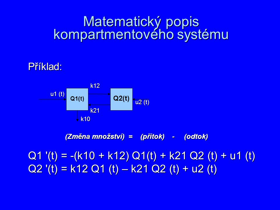 Matematický popis kompartmentového systému Příklad: k12 k12 u1 (t) u1 (t) u2 (t) u2 (t) k21 k21 k10 k10 (Změna množství) = (přítok) - (odtok) (Změn