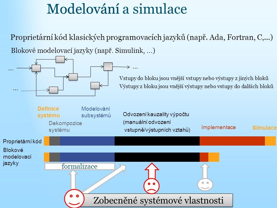 Proprietární kód klasických programovacích jazyků (např.