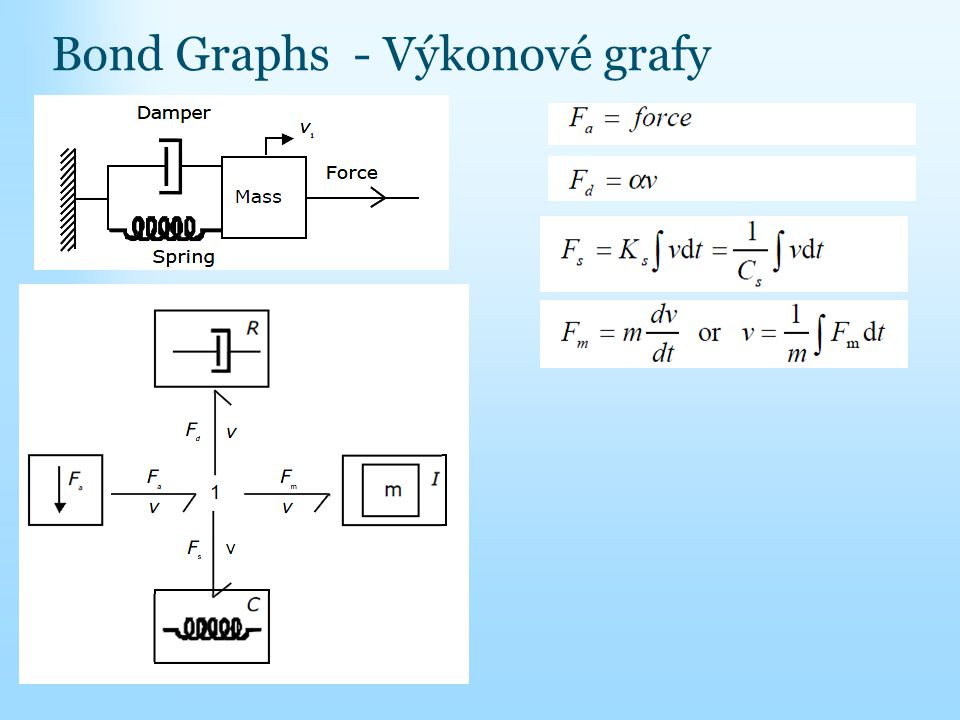 Bond Graphs - Výkonové grafy