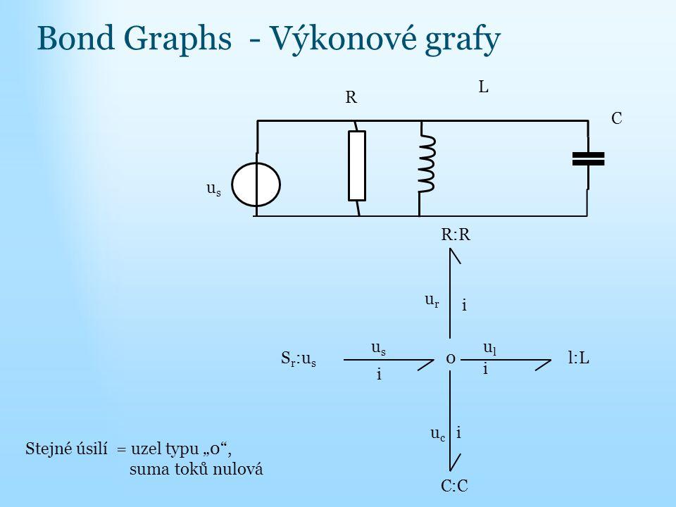 """Bond Graphs - Výkonové grafy 0 R:R l:LS r :u s C:C i i i i usus urur ulul ucuc Stejné úsilí = uzel typu """"0 , suma toků nulová R usus L C"""