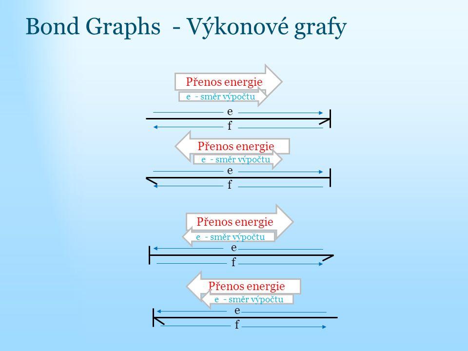 Bond Graphs - Výkonové grafy Přenos energie f e f e f e f e e - směr výpočtu