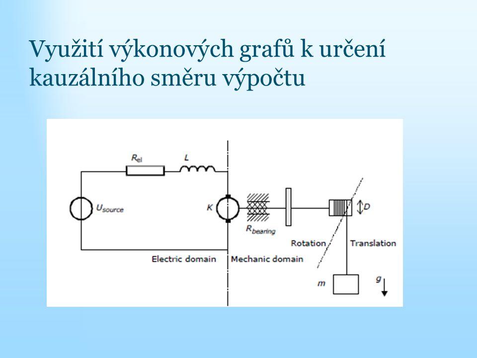 """Podrobnosti v článku """"Introduction to Physical System Modeling with Bond Graphs https://cw.felk.cvut.cz/lib/exe/fetch.php/courses/a6m33mos/intro_bondgraphs.pdf Využití výkonových grafů k určení kauzálního směru výpočtu"""