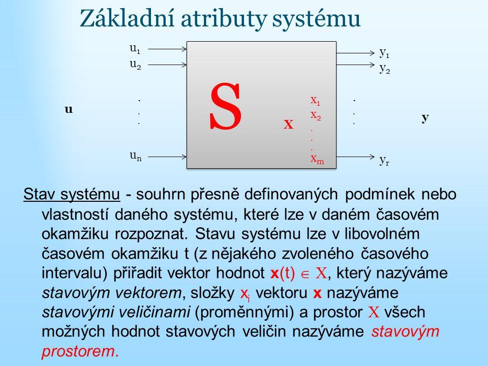 Základní atributy systému Stav systému - souhrn přesně definovaných podmínek nebo vlastností daného systému, které lze v daném časovém okamžiku rozpoznat.