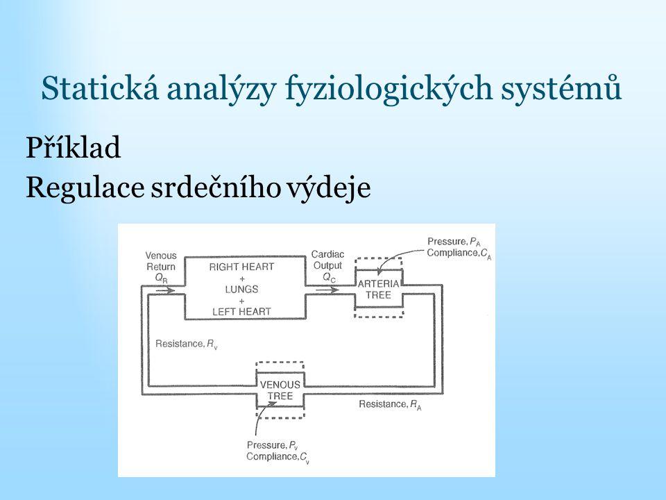 Statická analýzy fyziologických systémů Příklad Regulace srdečního výdeje