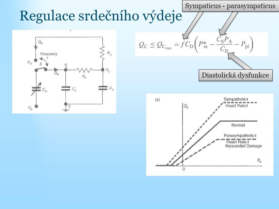Regulace srdečního výdeje Sympaticus - parasympaticus Diastolická dysfunkce