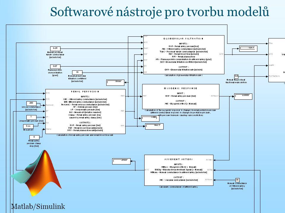 Softwarové nástroje pro tvorbu modelů Matlab/Simulink