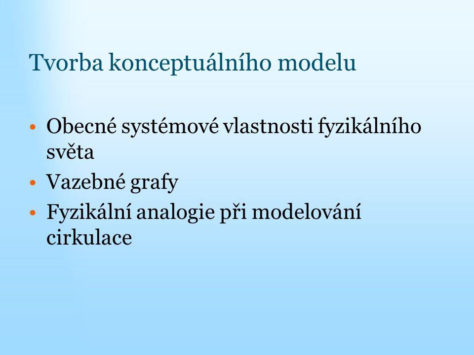 Tvorba konceptuálního modelu Obecné systémové vlastnosti fyzikálního světa Vazebné grafy Fyzikální analogie při modelování cirkulace