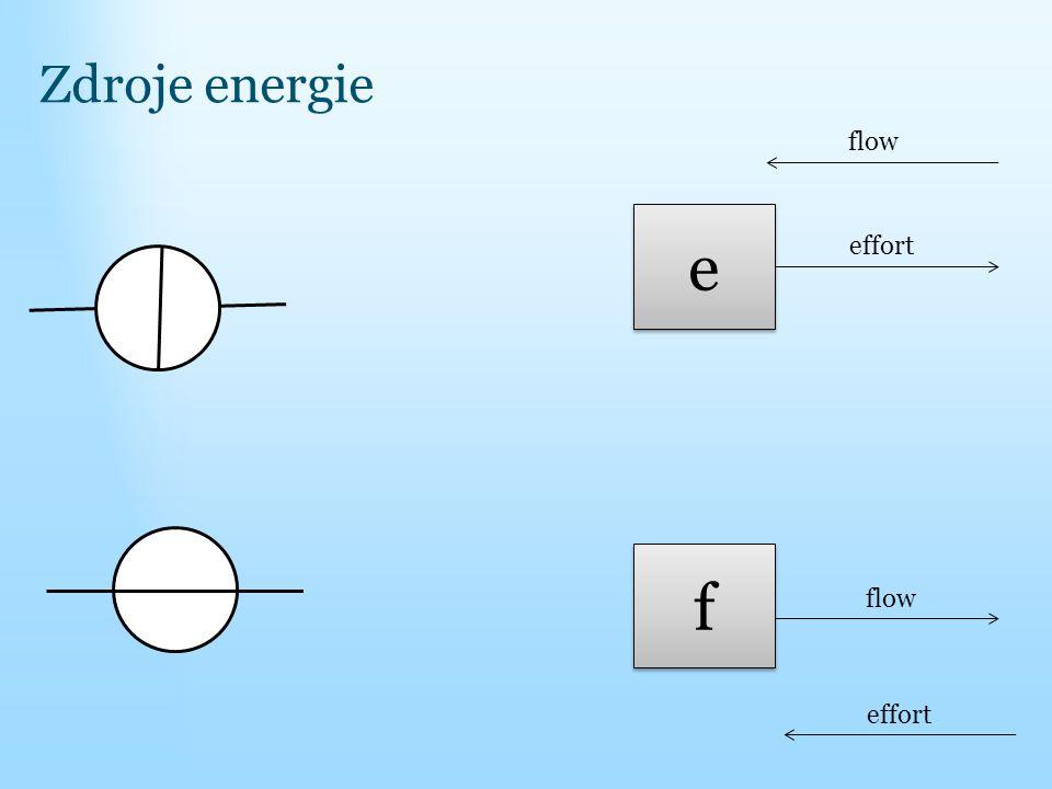 Zdroje energie e e flow effort f f flow effort