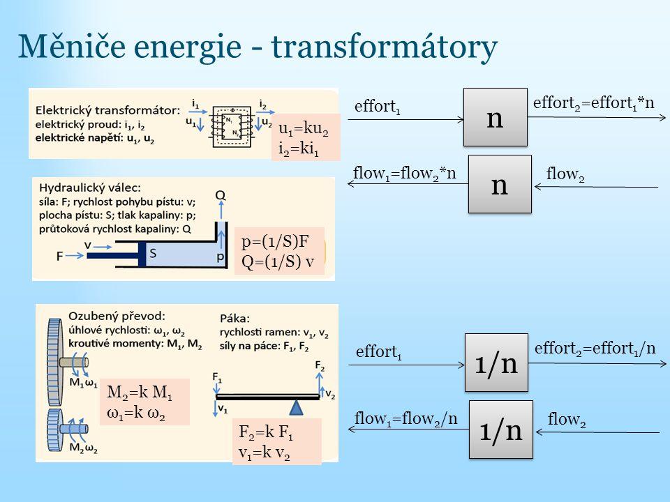 Měniče energie - transformátory u 1 =ku 2 i 2 =ki 1 p=(1/S)F Q=(1/S) v M 2 =k M 1 ω 1 =k ω 2 F 2 =k F 1 v 1 =k v 2 n n flow 1 =flow 2 *n flow 2 n n ef