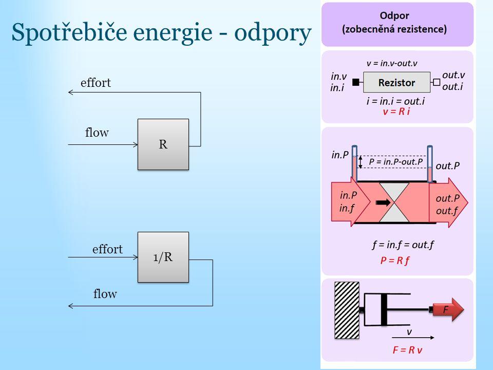 Spotřebiče energie - odpory R R flow effort 1/R flow effort