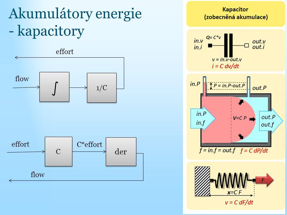 Akumulátory energie - kapacitory 1/C flow effort der flow effort C C C*effort