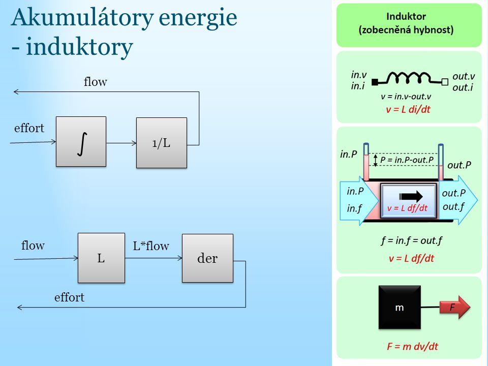 Akumulátory energie - induktory 1/L effort flow der effort flow L L L*flow