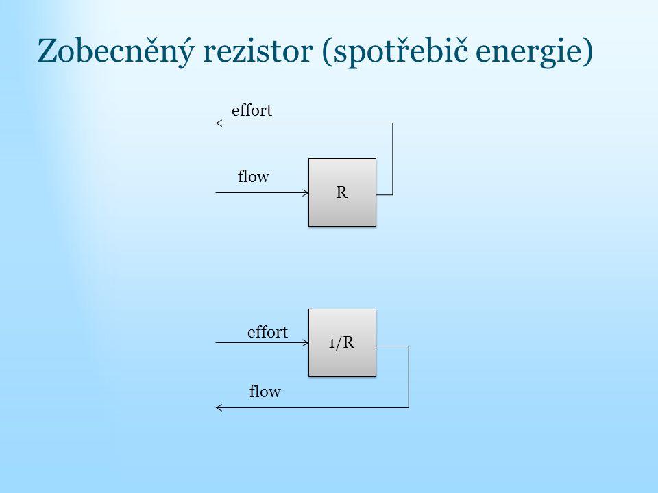Zobecněný rezistor (spotřebič energie) R R flow effort 1/R flow effort