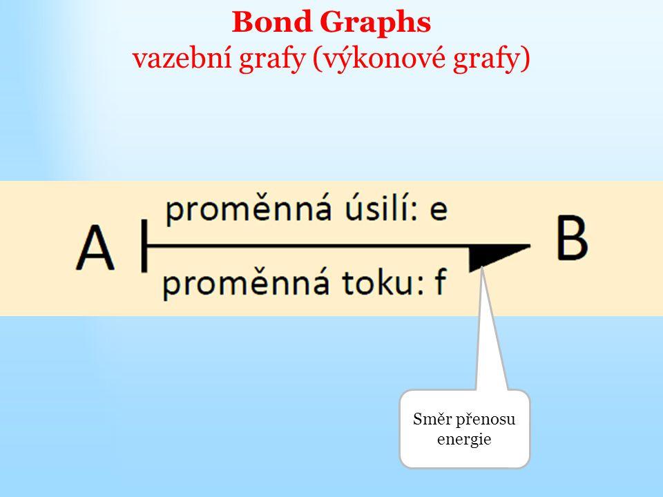 Bond Graphs vazební grafy (výkonové grafy) Směr přenosu energie